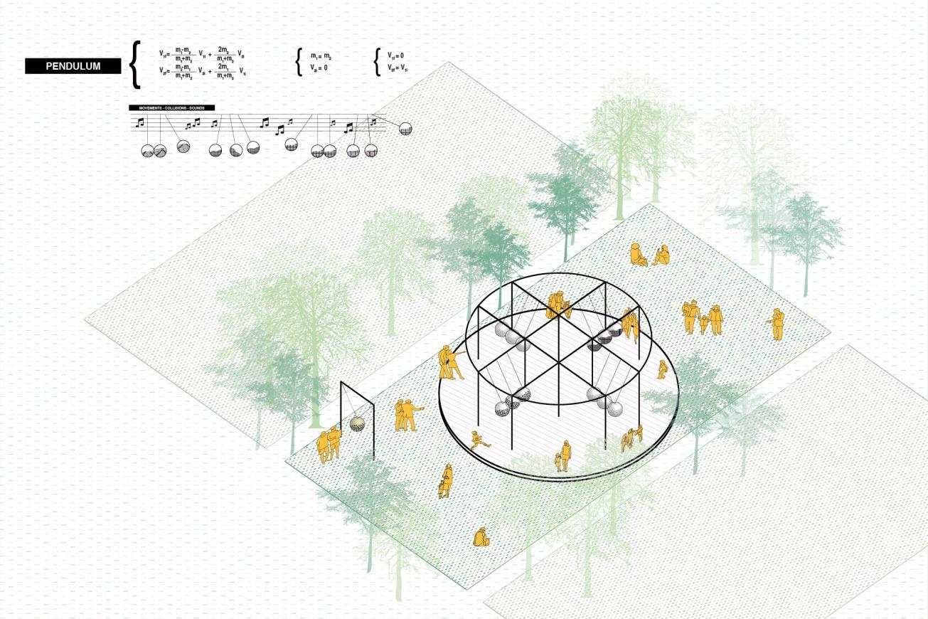 05_circolo-a_pendulum