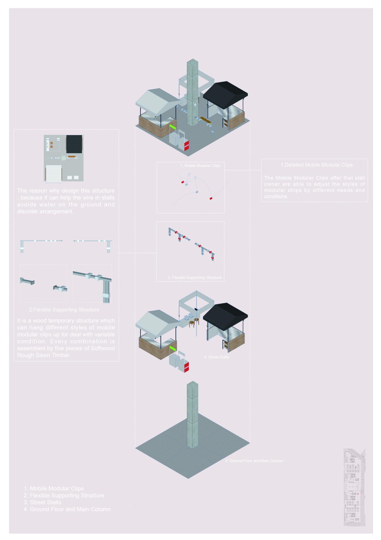 street-market-stalls-explosion-diagram