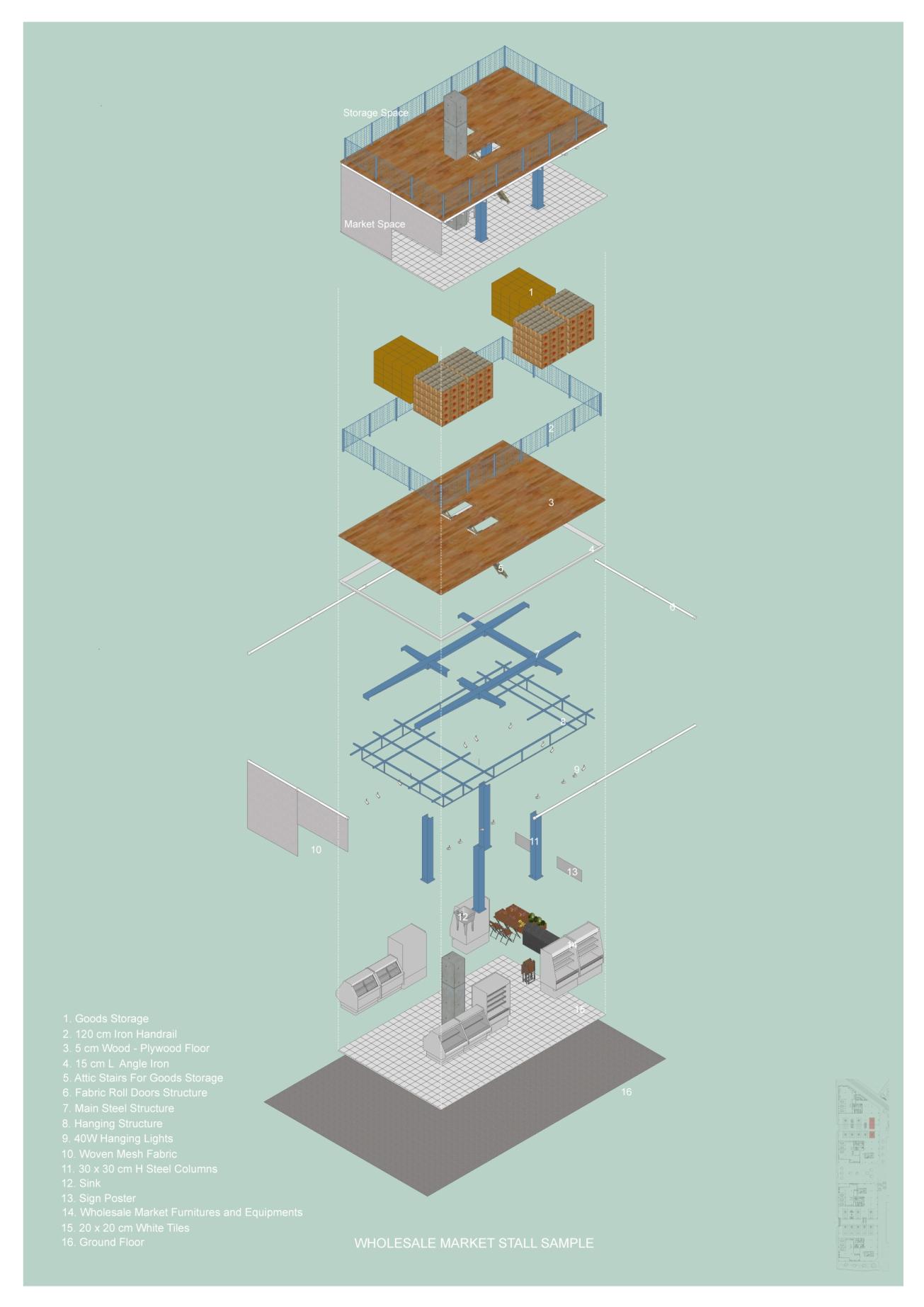 wholesale-market-stalls-explosion-diagram