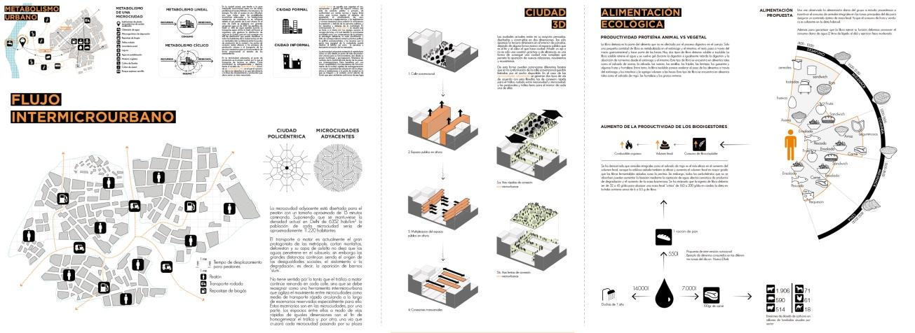 04_diagrams main idea