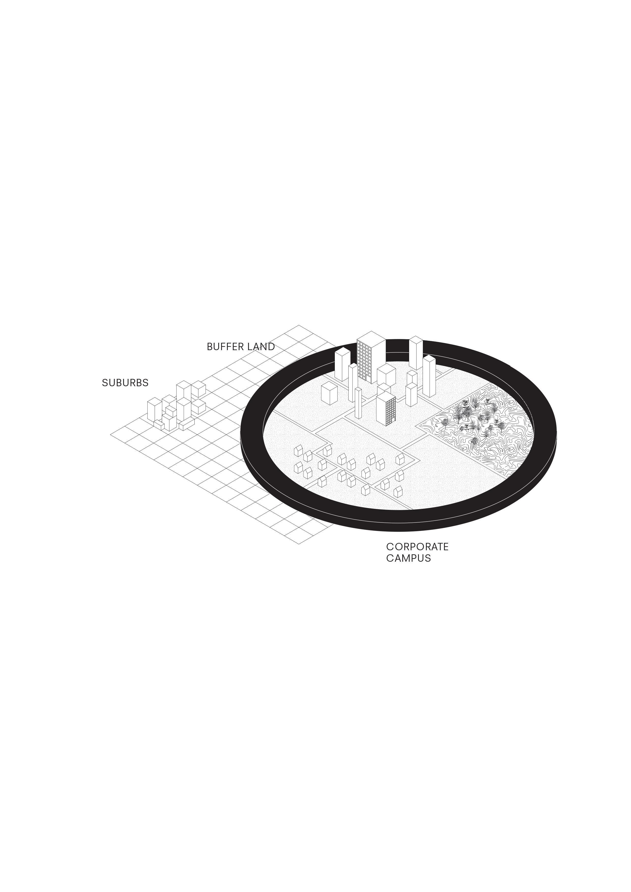 Diagram 3_Future Scenario or the City inside the Corporate Campus