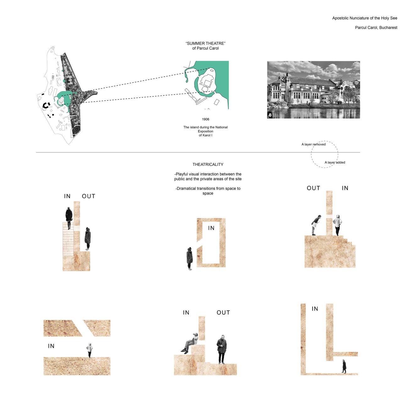 Theatricality, Evgenia Vlachaki, TUDelft MSc Architecture, Architecture and Public Building
