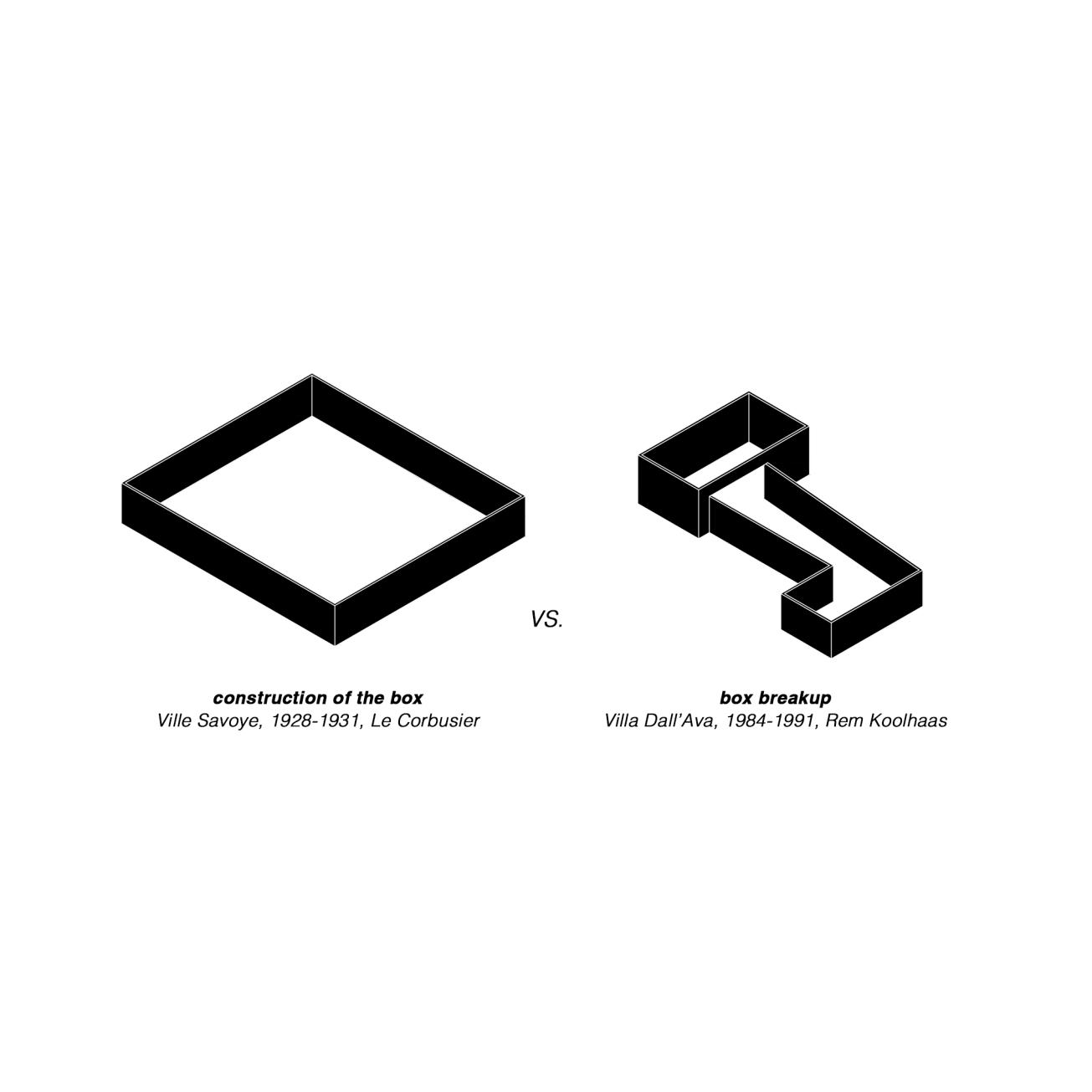 03_The-box_Ville Savoye vs Villa Dall'Ava_Alex-Duro_2016_Master-Degree-in-Advanced-Architecture-Projects_ETSAM
