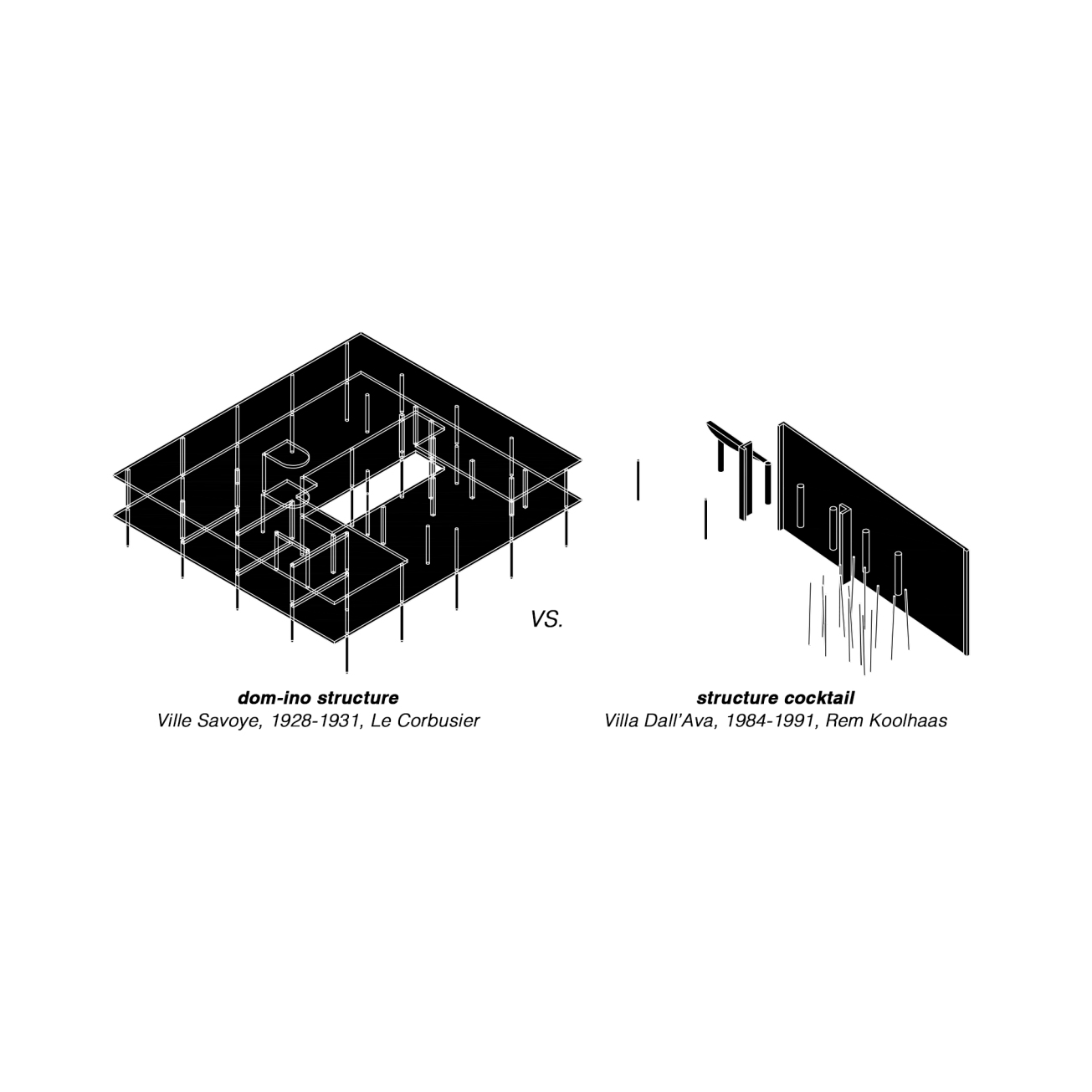 04_Structure_Ville Savoye vs Villa Dall'Ava_Alex-Duro_2016_Master-Degree-in-Advanced-Architecture-Projects_ETSAM