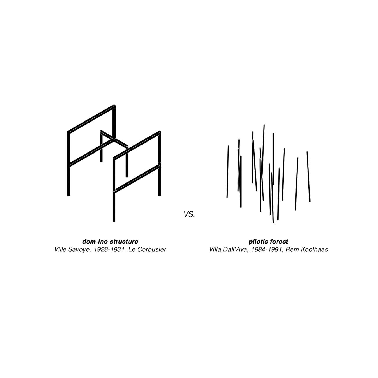 05_Structure_Ville Savoye vs Villa Dall'Ava_Alex-Duro_2016_Master-Degree-in-Advanced-Architecture-Projects_ETSAM copia