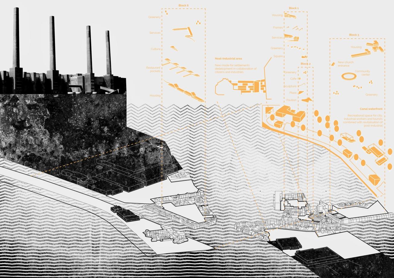 Atlas of Unexpected Spaces for Collectivity_Tomasz Bulczak_1st year_KU Leuven_1