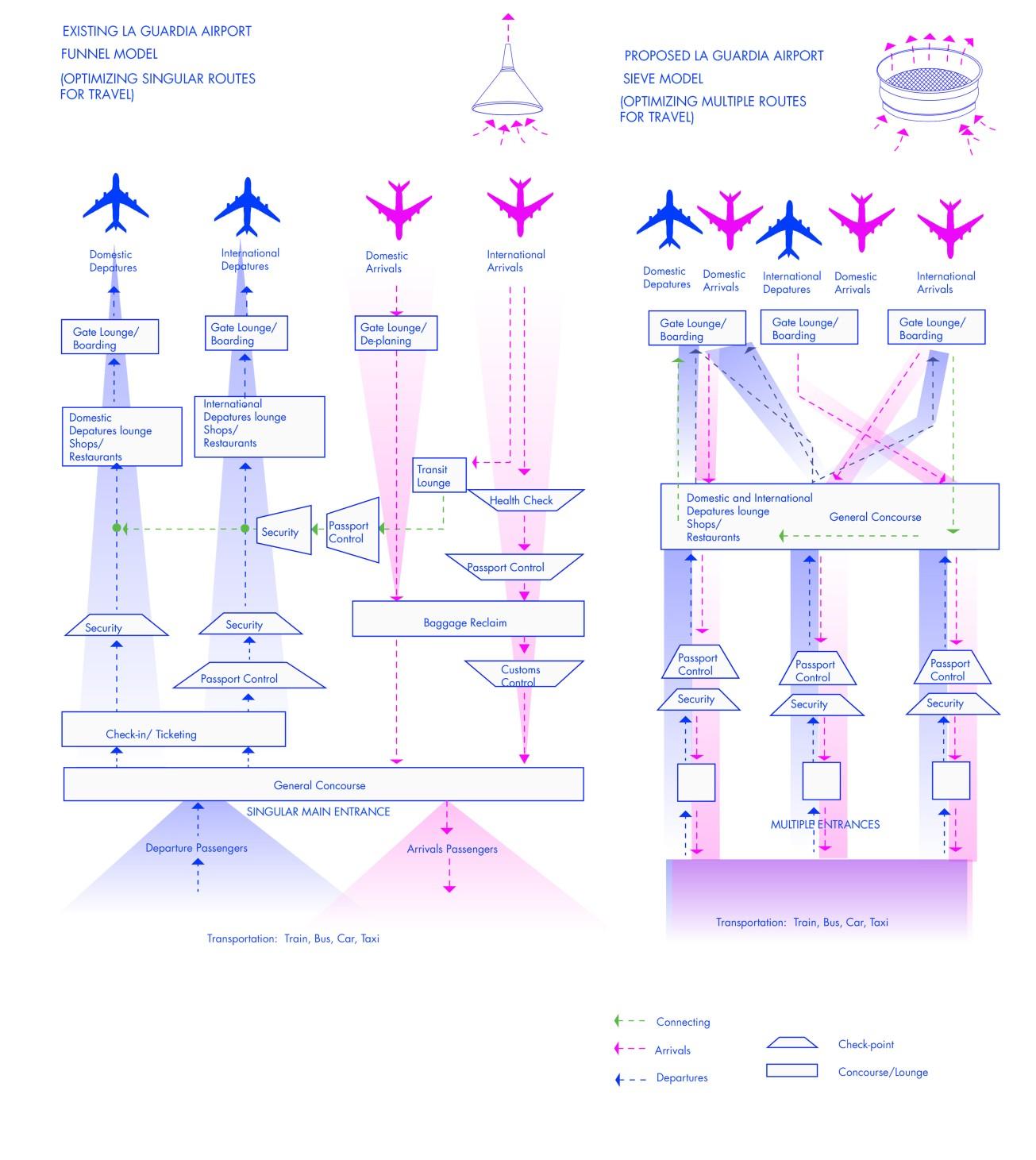 A662_W17_oluhill_02_02_Diagram sheet