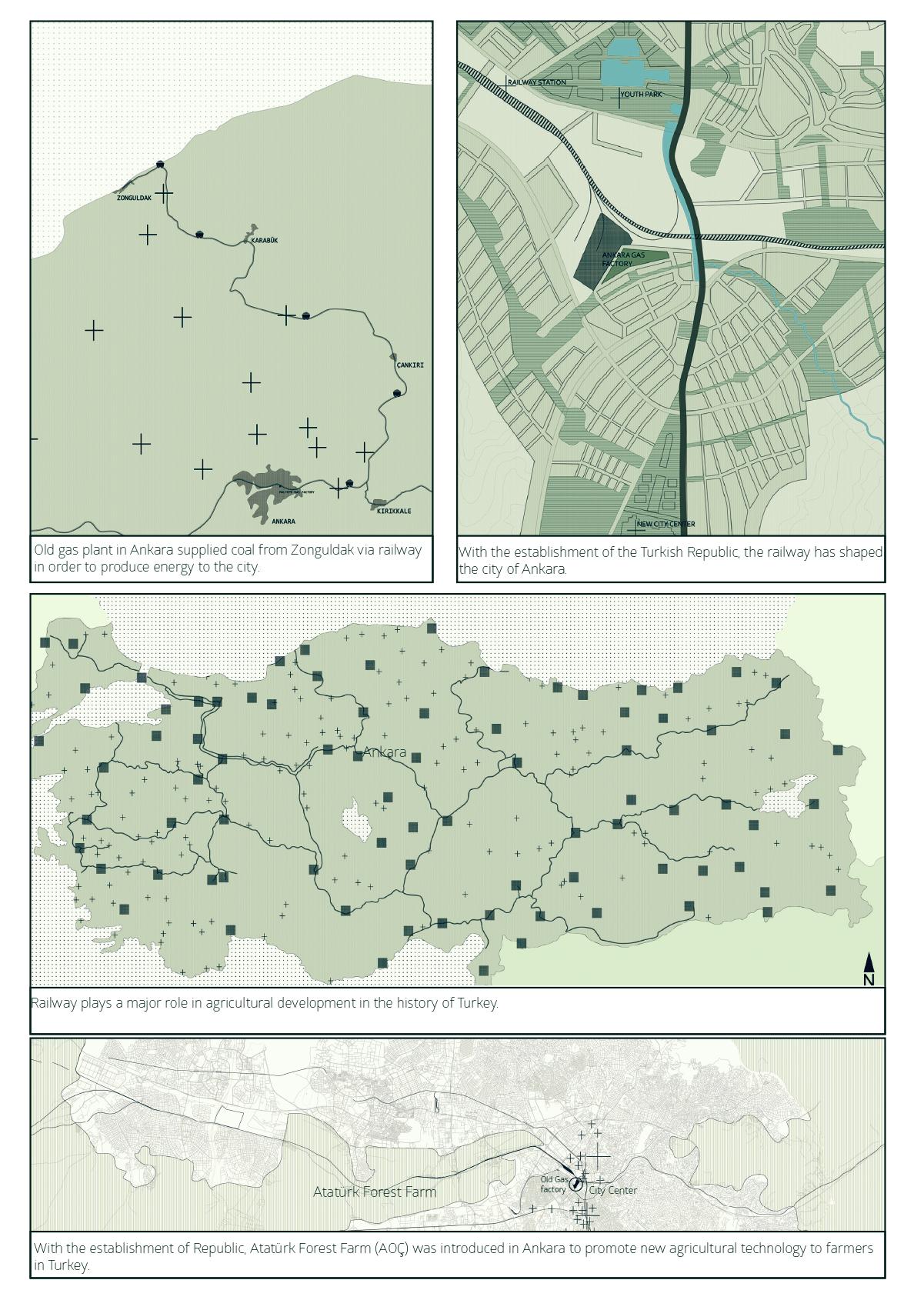 haritalama
